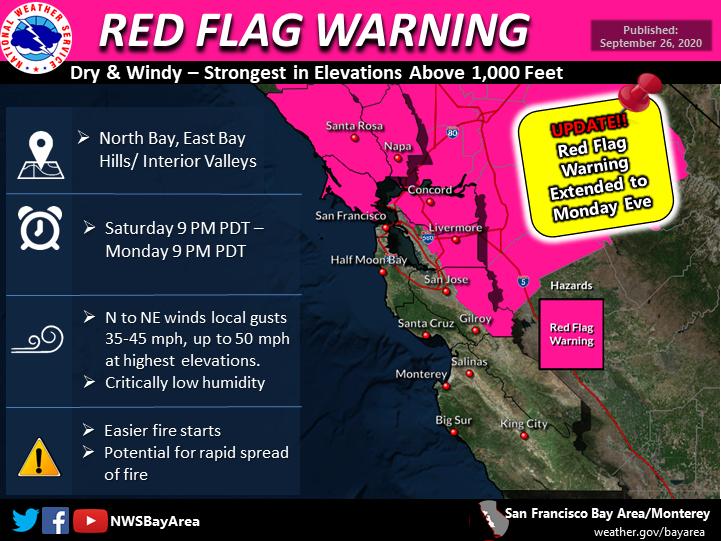 Red flag warning for Marin County Sunday, September 27 through Monday, September 28, 2020