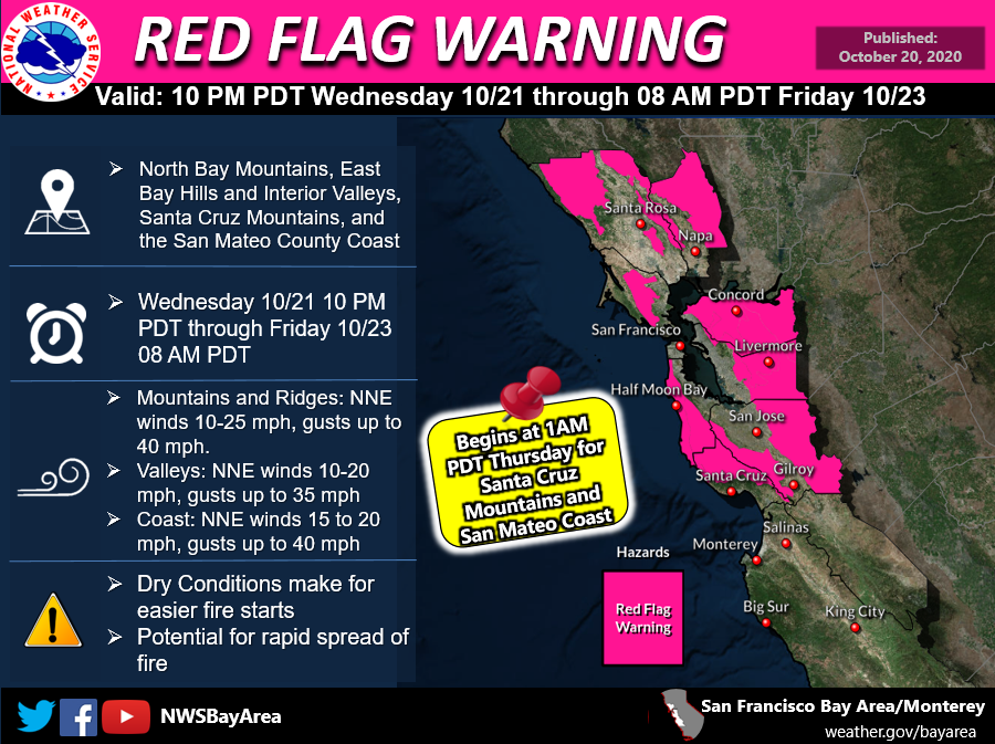Red Flag Warning Extended Through Friday